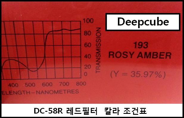 레드칼라 그래프.JPG
